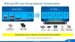 Role of Intel in Driving Network Maturity