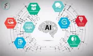 Artificial Intelligence For Customer Experience – Use Cases – Part 2